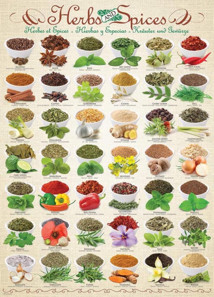 приятно восточные приправы растения название и фото оно свободной